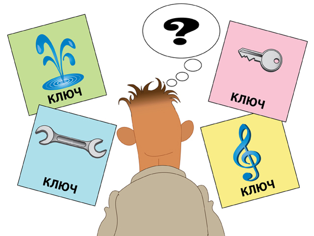 Knowing the Right Russian Vocabulary Will Help You Understand What You Are Doing