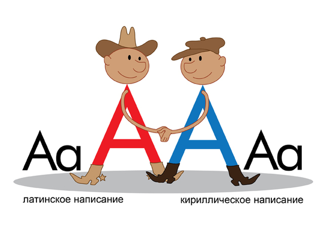 Pronouncing the Russian Alphabet