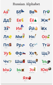 Study assignments russian language